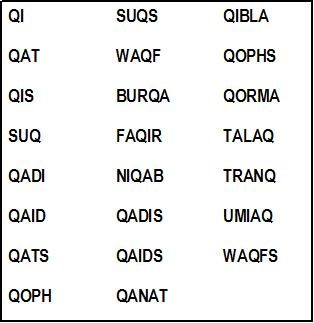 And  Letter Q Words For Scrabble